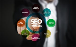 Point the main factors to use SEO for small business growth